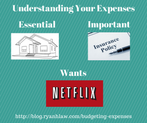 Understanding Your Expenses